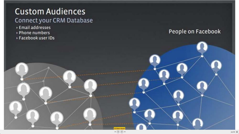 Facebook connected with CRM